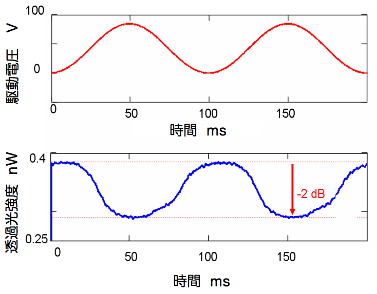 attenuation.png