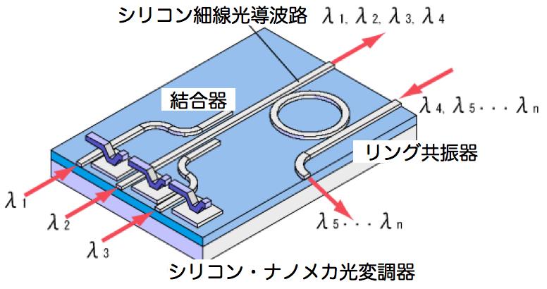 siliconphotonics.png