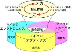 conceptual.jpg