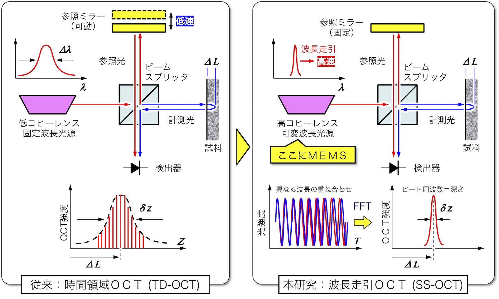 Figure_2.jpg