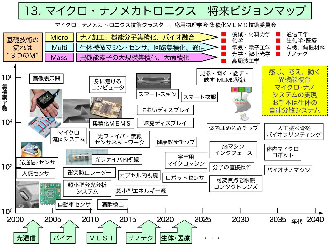 visionmap.png
